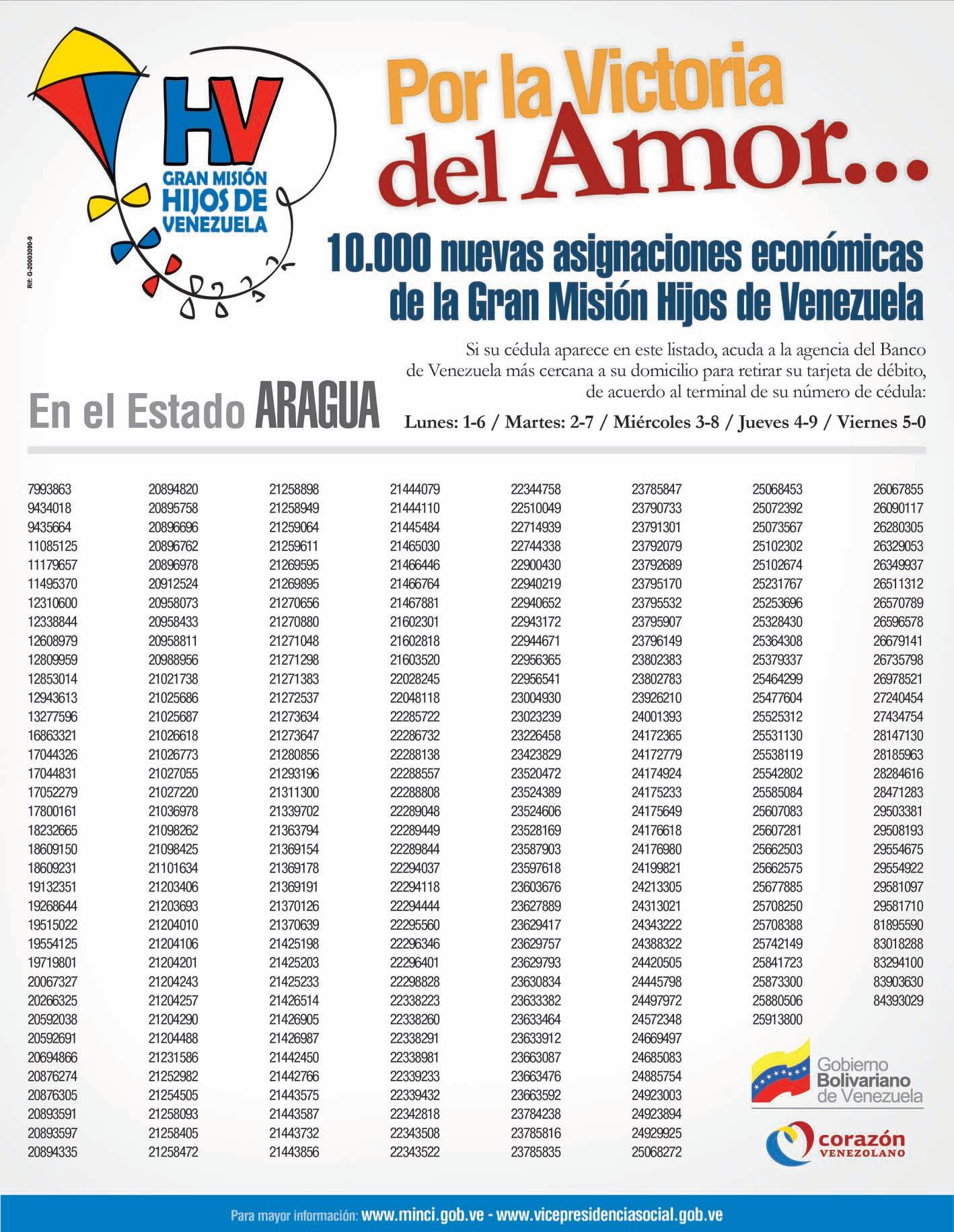 Listado de la Gran Misión Hijos de Venezuela Edo. Aragua