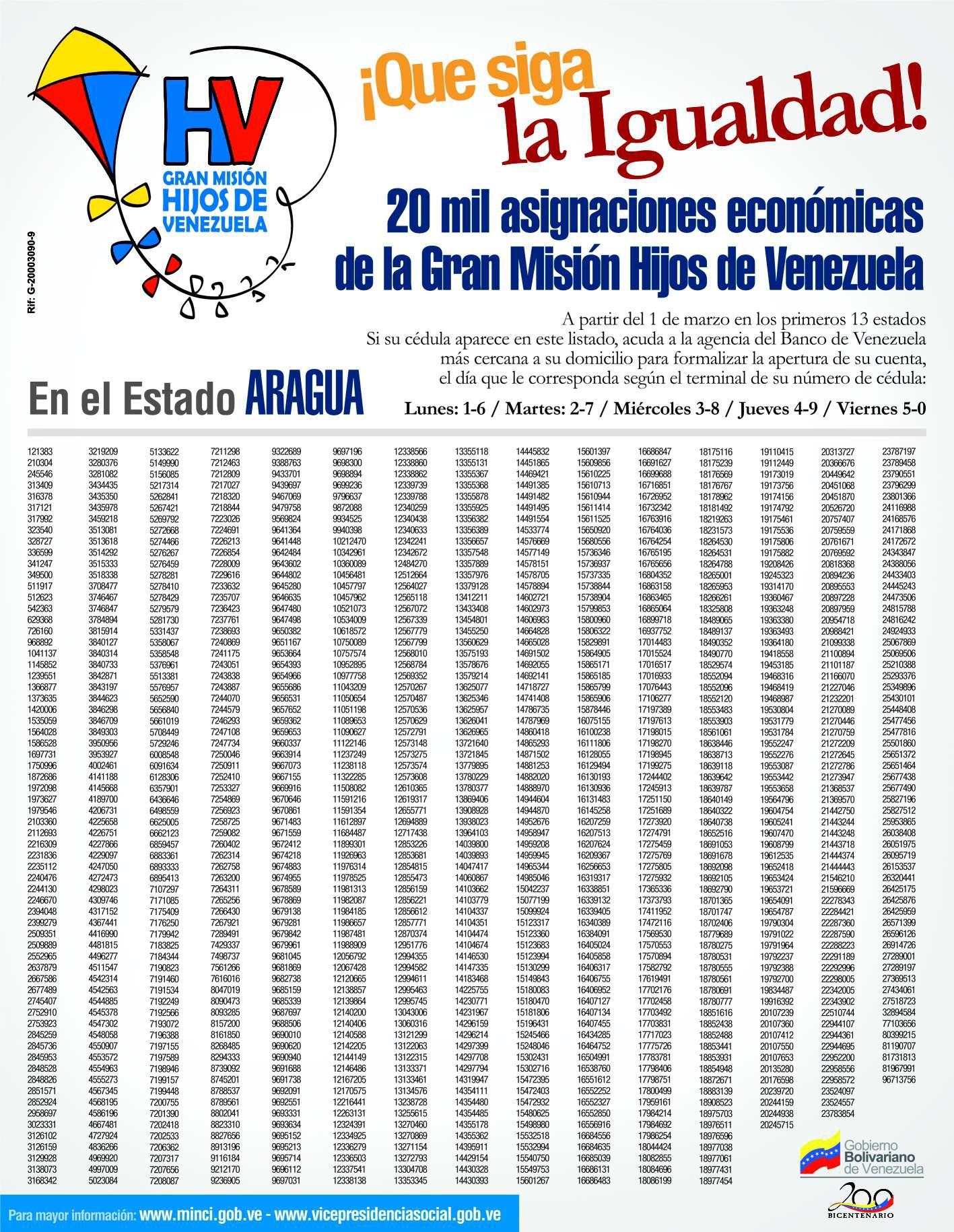 descargar listado de hijos de venezuela